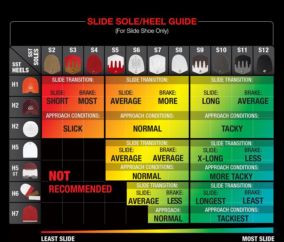Dexter Slide Guide